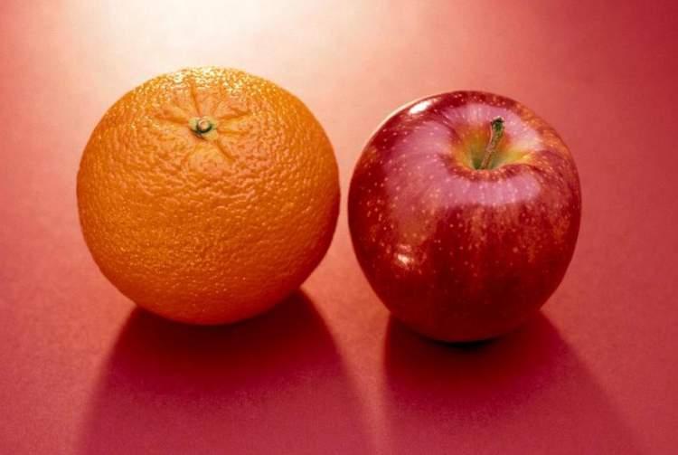 elma portakal görmek
