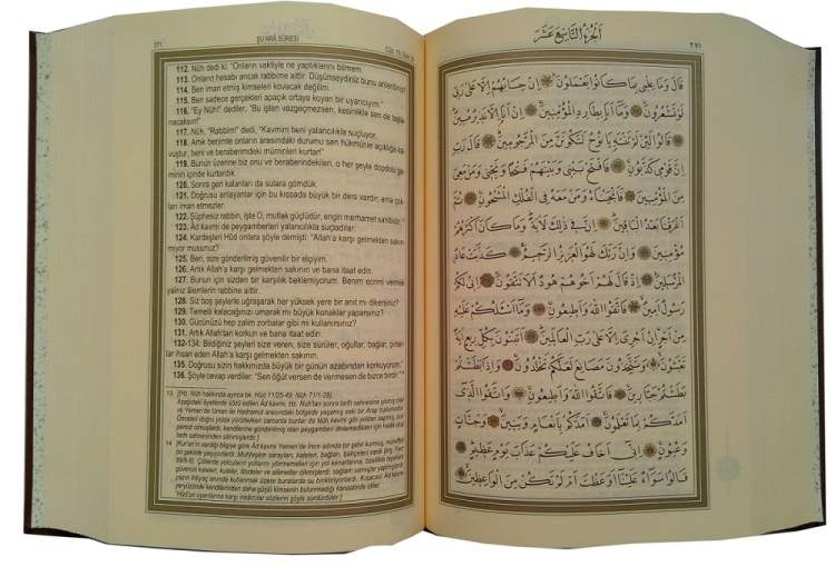 Rüyada Kuran Meali Okumak