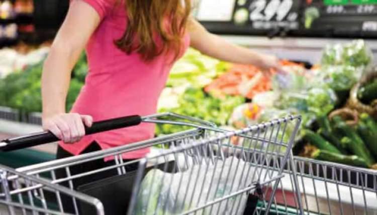 Rüyada Marketten Alışveriş Yaptığını Görmek